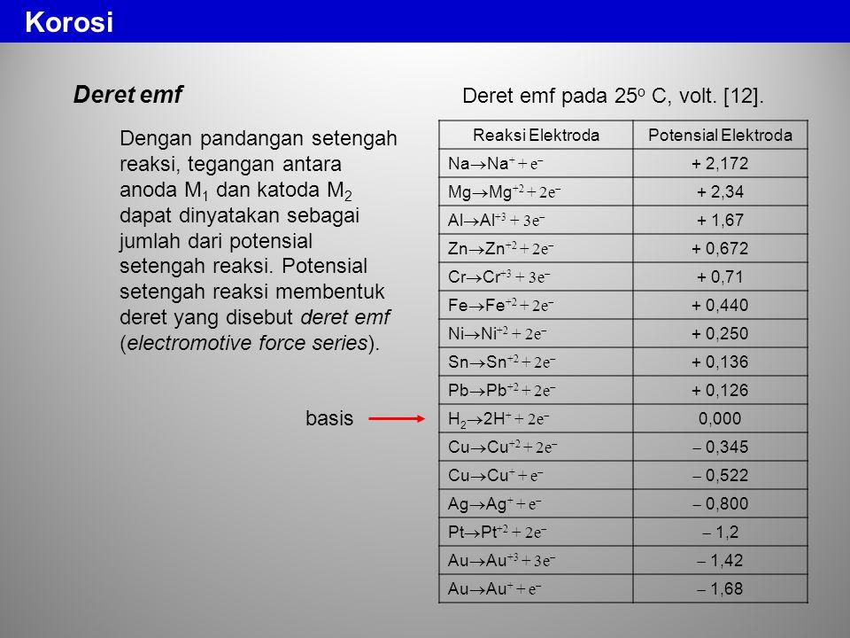 Deret emf pada 25o C, volt. [12].
